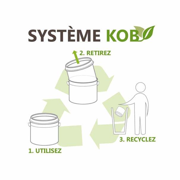 systeme-KOB